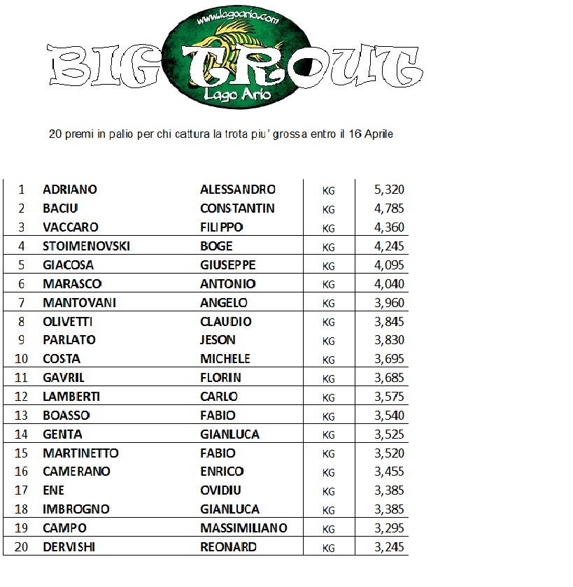 CLASSIFICA PROVVISO...